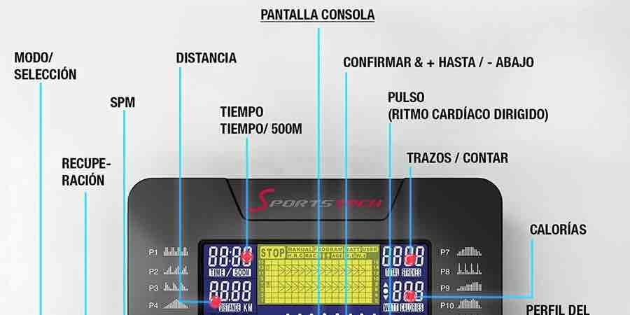 Datos de la pantalla de la consola